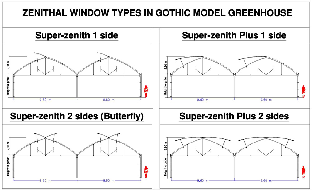Zenith windows models for the P-9'60 Gothic greenhouse