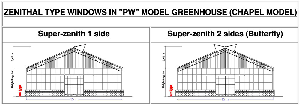 Zenith windows models for the PW Wide-span greenhouse