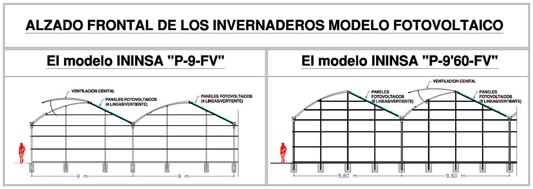 Alzado frontal de los invernaderos modelo fotovoltaico