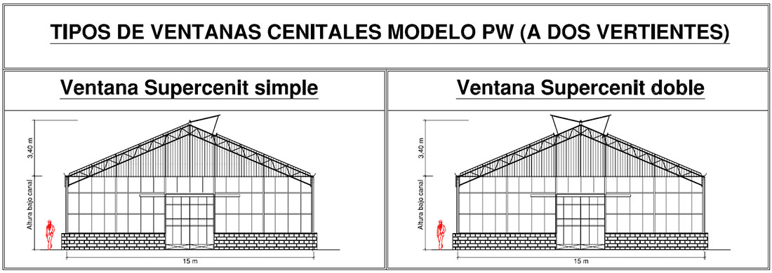 Tipos de ventanas cenitales para el invernadero modelo PW con techo a 2 vertientes
